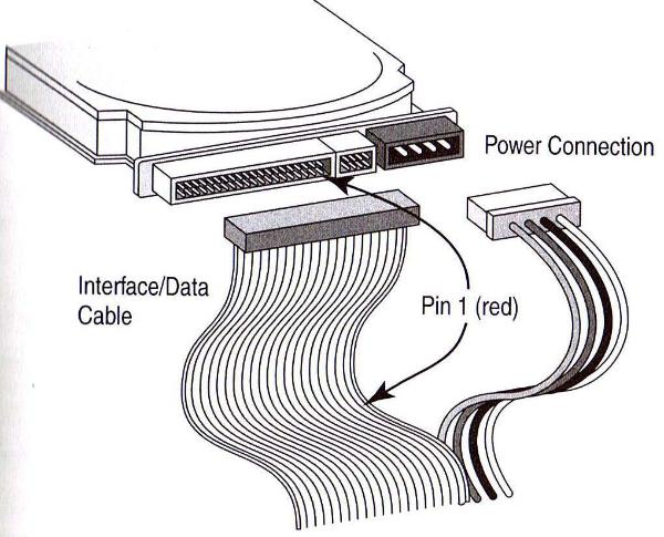 IDE_Hard drive_with_IDE_and_Power_cable_crop 600x485 components SATA Hard Drive Diagram at creativeand.co